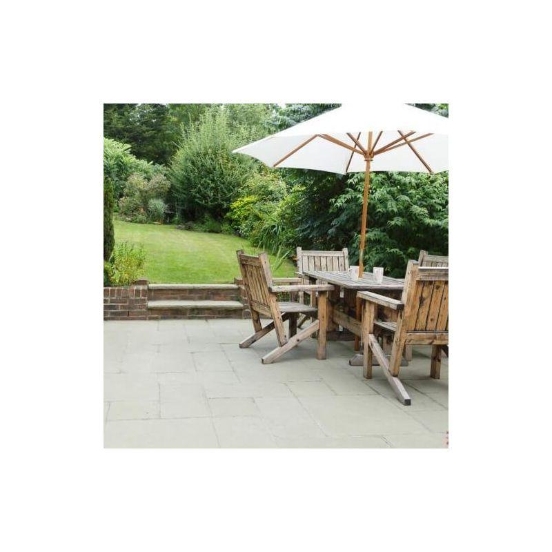 Resincoat Outdoor Patio Paint Concrete Floor Paint Resincoat